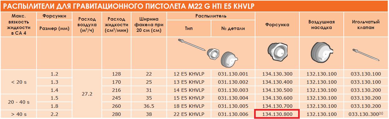 134.130.800_сопло kremlin rexson