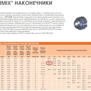 134.504.034_04.03_сопло_наконечник_airmix_kremlin-rexon_xcite-200-