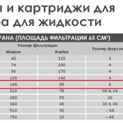 000.161.106_фильтр_картридж_airless-airmix_запчасти_kremlin_sames
