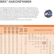 134.512.134_сопло_наконечник_airmix_kremlin-rexon_xcite_200_12-134